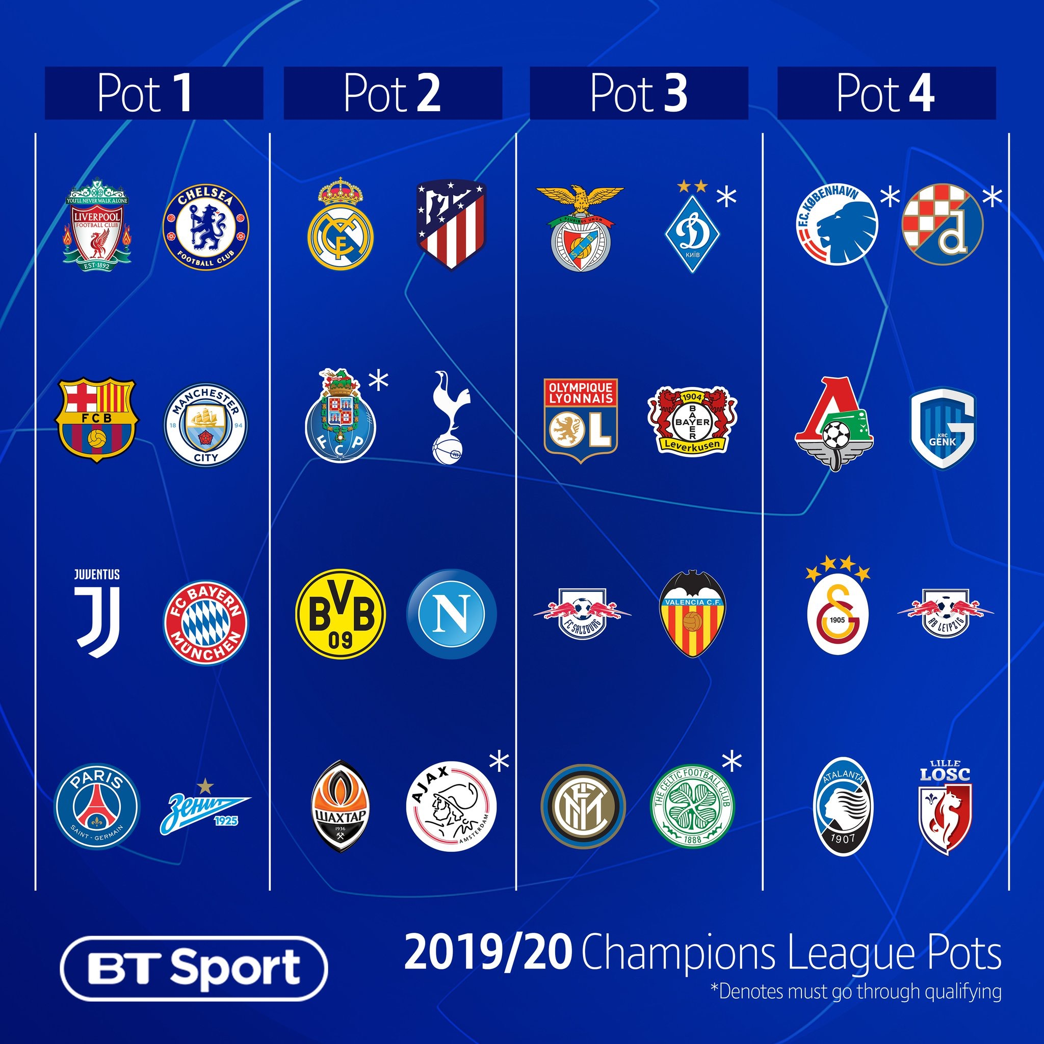 Uefa Champions League 2019 20 Misc Other Fitba Chat The