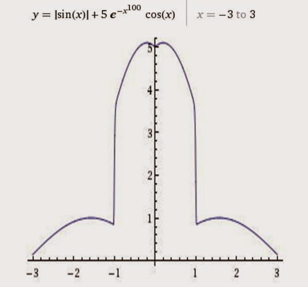 Penis, mathematical equation 1 - 0b.jpg