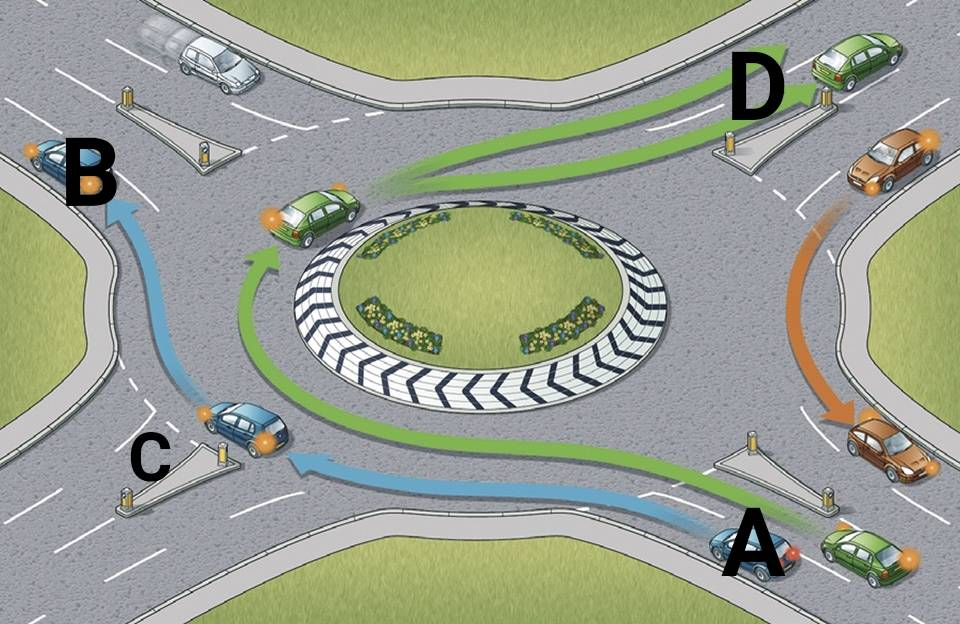 rule-185-follow-the-correct-procedure-at-roundabouts_orig_20201021093739291.jpeg